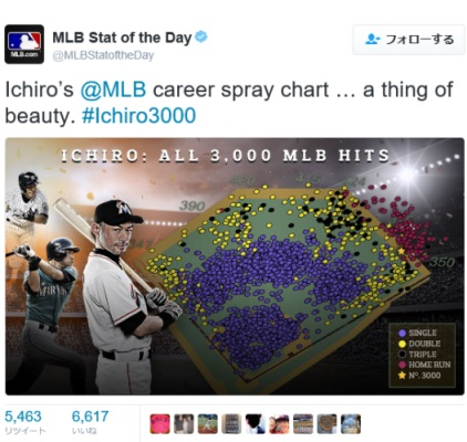 MLB_Twitter_Ichiro_3000.jpg